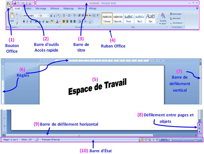 Interface de Word 2007-2010