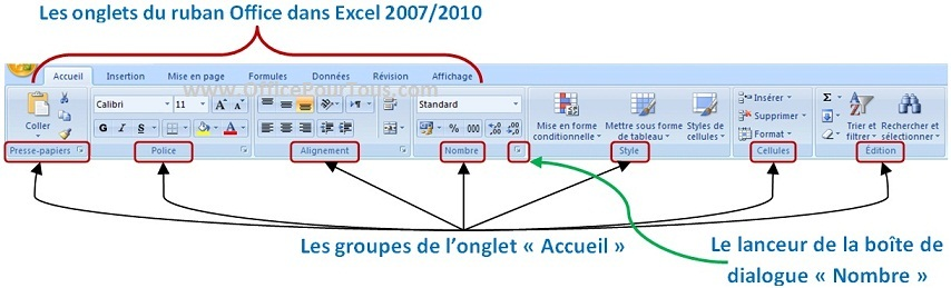 Ruban Office - Excel 2007/2010