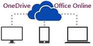 Travailler collaboratif sur Office Online et OneDrive