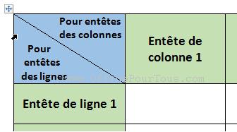 Cellule fractionnée en diagonale - Tableau Word