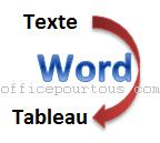 Convertir un texte en tableau dans Word